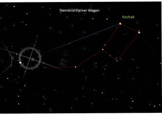 Poljustage der StarAdventurer Montierung von SkyWatcher am Nordhimmel