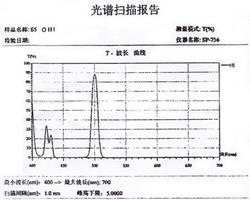 China Optics OIII-Filter Beipackzettel