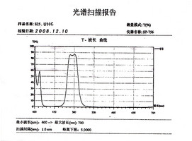 China Optics UHC-Filter Beipackzettel